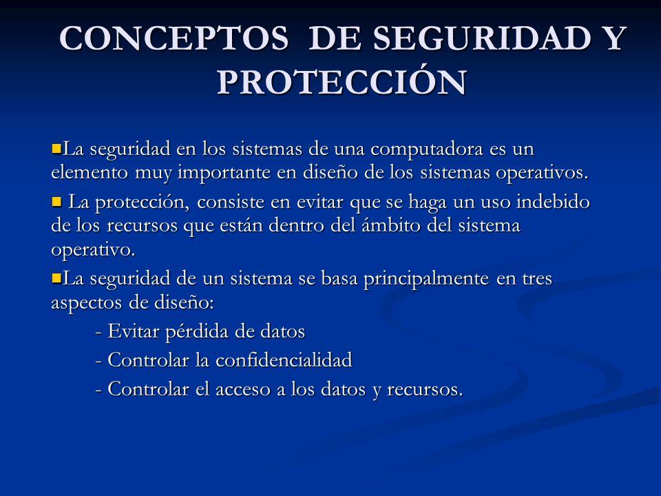 CONCEPTOS DE SEGURIDAD Y PROTECCIÓN