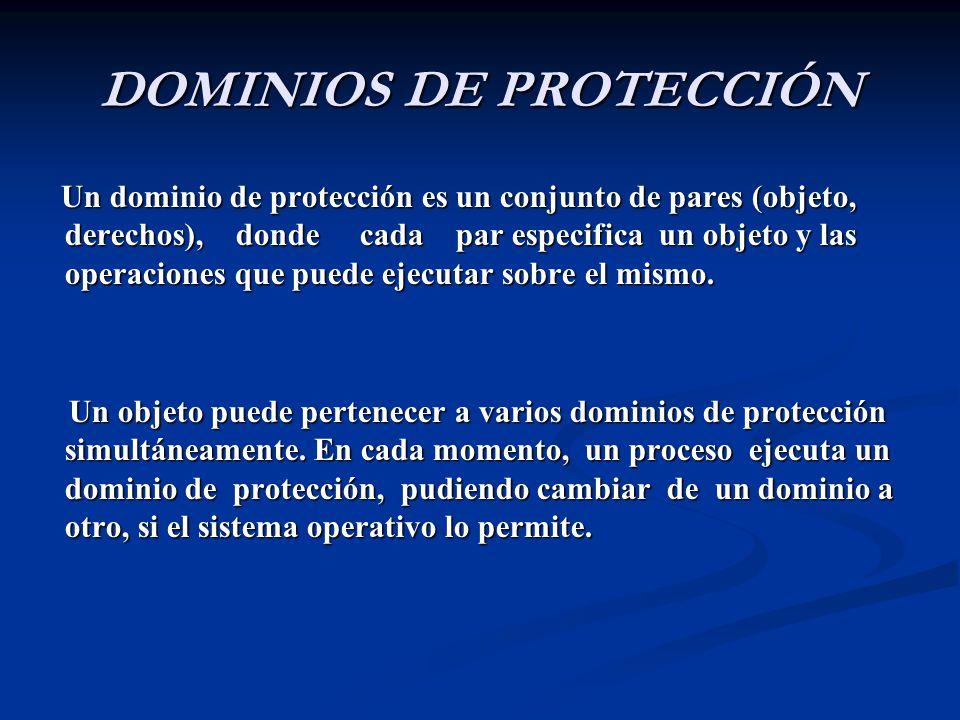 DOMINIOS DE PROTECCIÓN