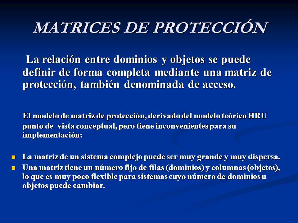 MATRICES DE PROTECCIÓN