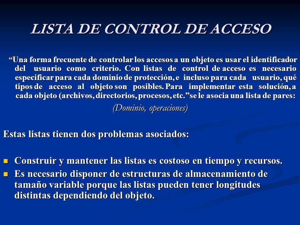 LISTA DE CONTROL DE ACCESO