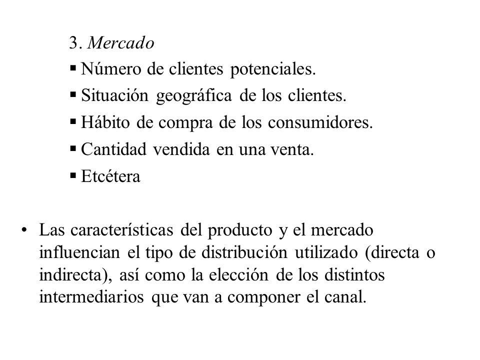 3. Mercado Número de clientes potenciales. Situación geográfica de los clientes. Hábito de compra de los consumidores.