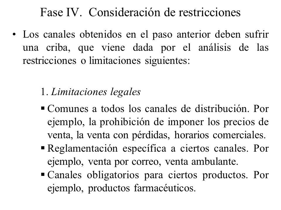 Fase IV. Consideración de restricciones