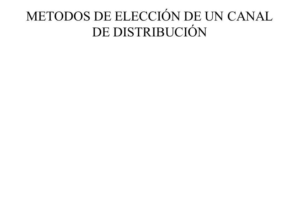 METODOS DE ELECCIÓN DE UN CANAL DE DISTRIBUCIÓN