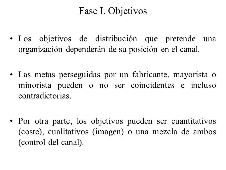 Fase I. Objetivos Los objetivos de distribución que pretende una organización dependerán de su posición en el canal.