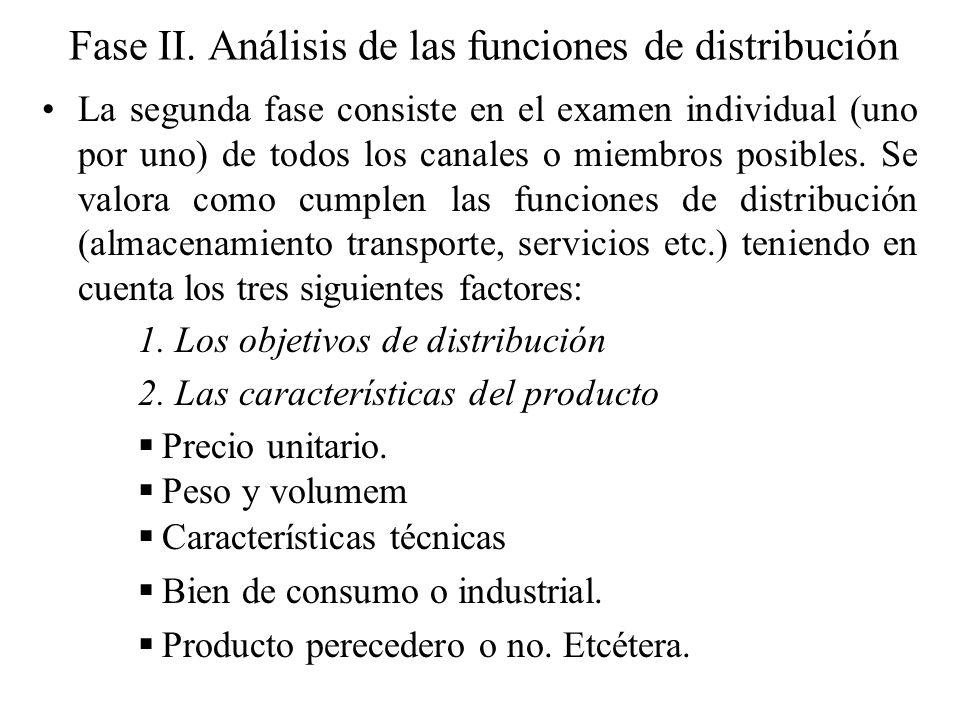 Fase II. Análisis de las funciones de distribución