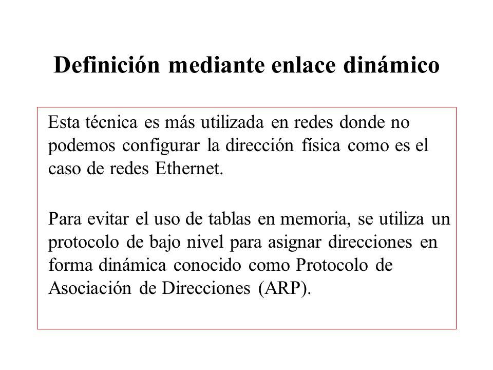 Definición mediante enlace dinámico