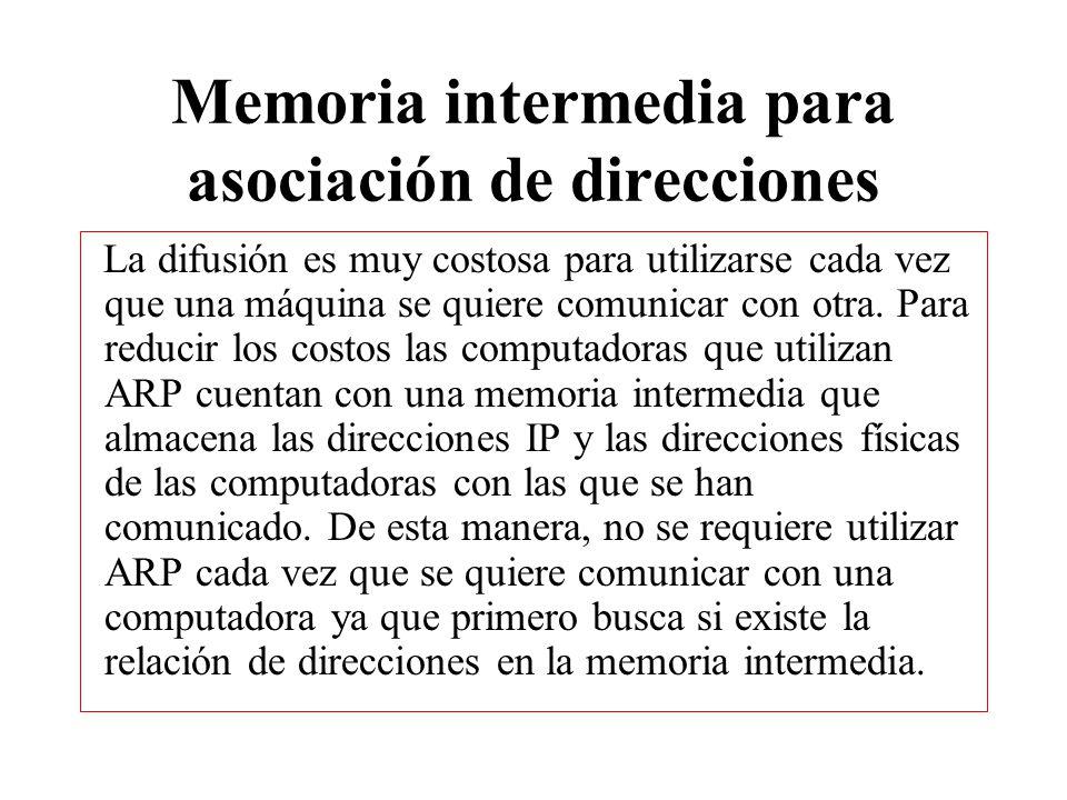 Memoria intermedia para asociación de direcciones