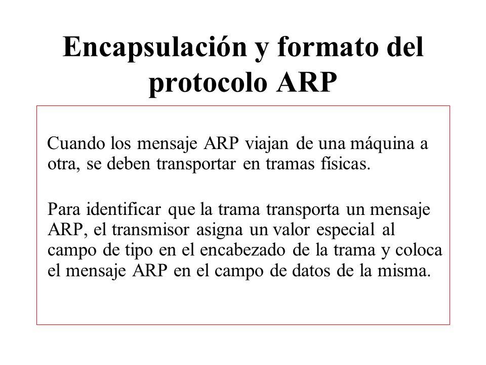 Encapsulación y formato del protocolo ARP