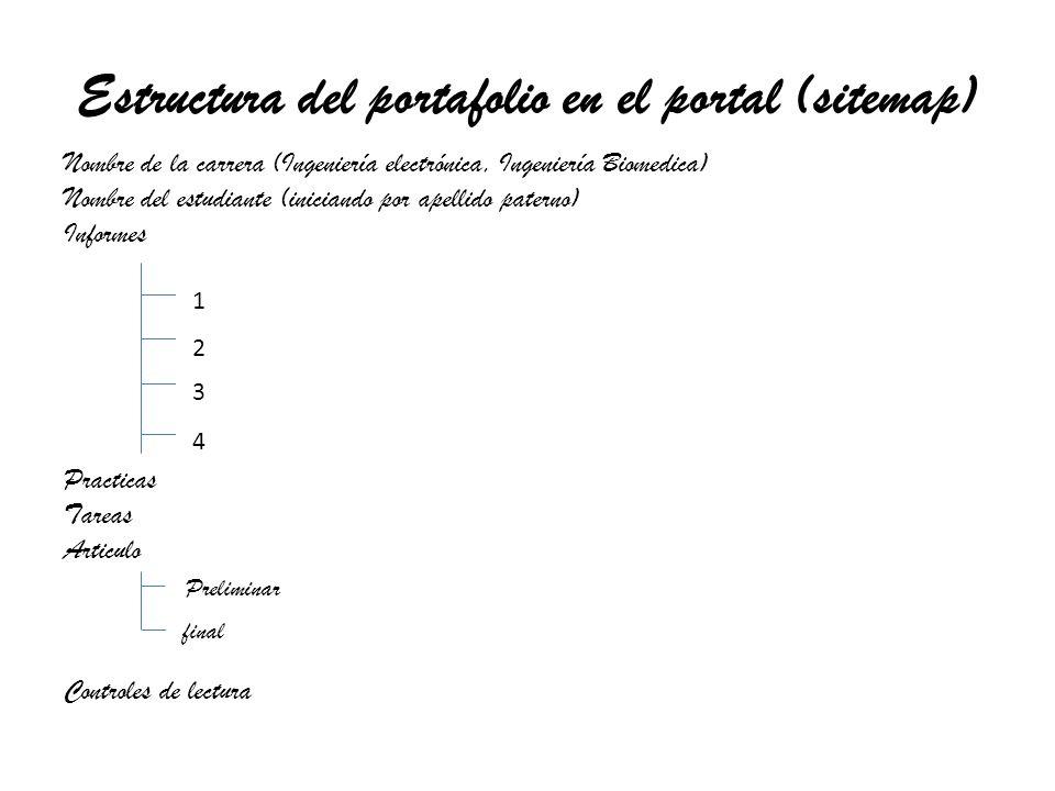 Estructura del portafolio en el portal (sitemap)