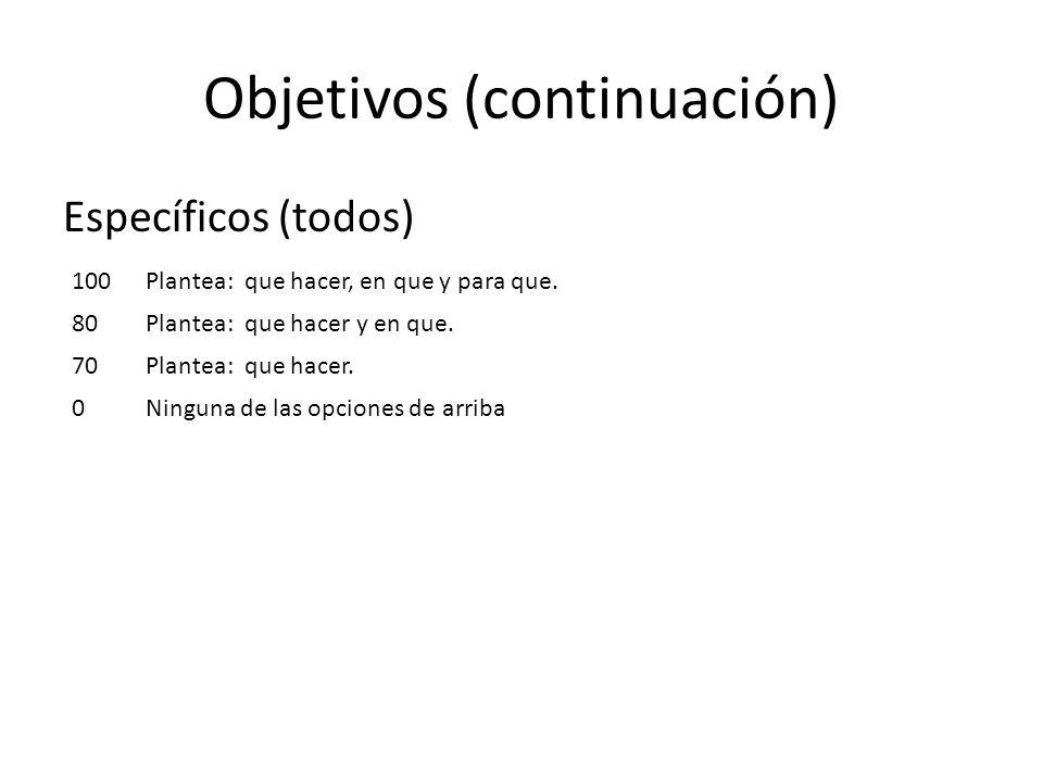 Objetivos (continuación)