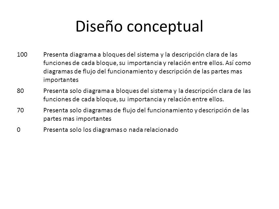 Diseño conceptual 100.