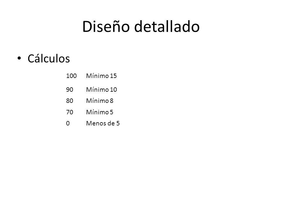 Diseño detallado Cálculos 100 Mínimo 15 90 Mínimo 10 80 Mínimo 8 70