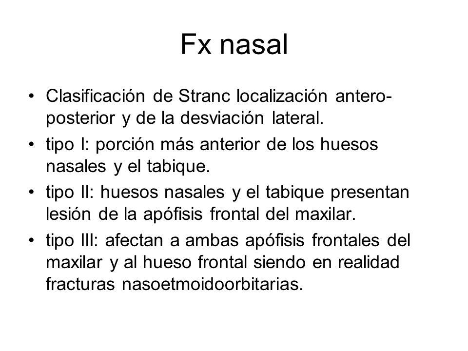 Fx nasal Clasificación de Stranc localización antero-posterior y de la desviación lateral.