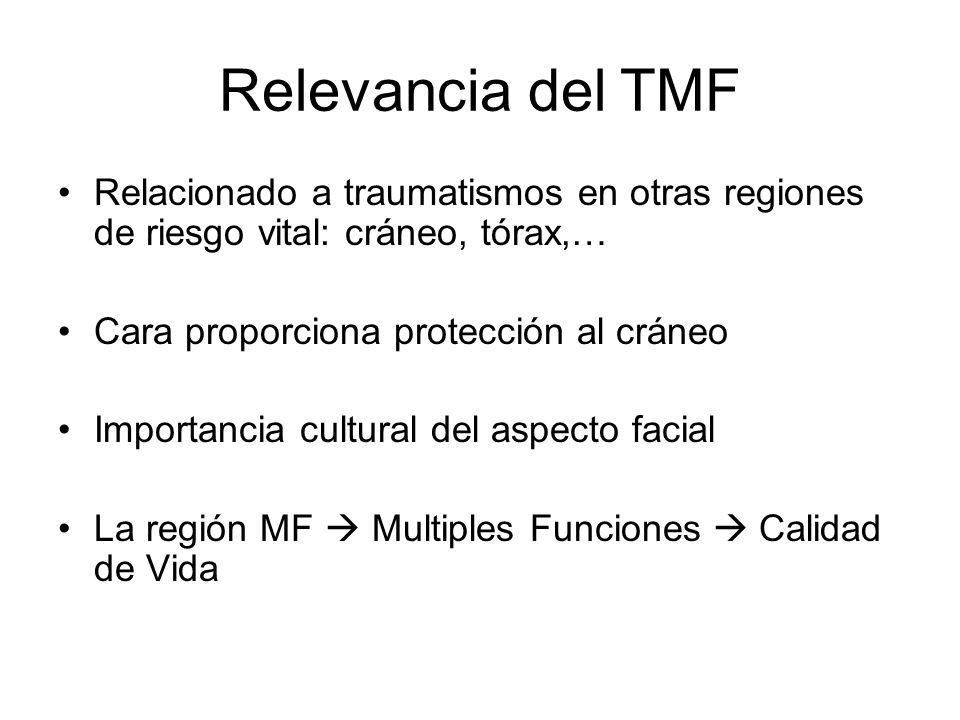Relevancia del TMF Relacionado a traumatismos en otras regiones de riesgo vital: cráneo, tórax,… Cara proporciona protección al cráneo.