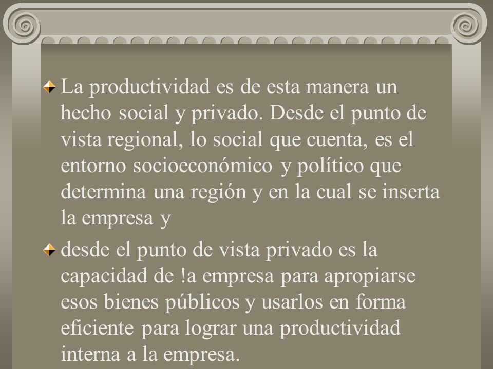 La productividad es de esta manera un hecho social y privado
