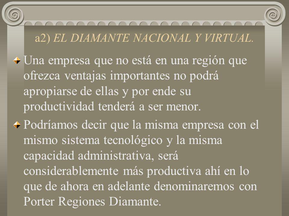 a2) EL DIAMANTE NACIONAL Y VIRTUAL.