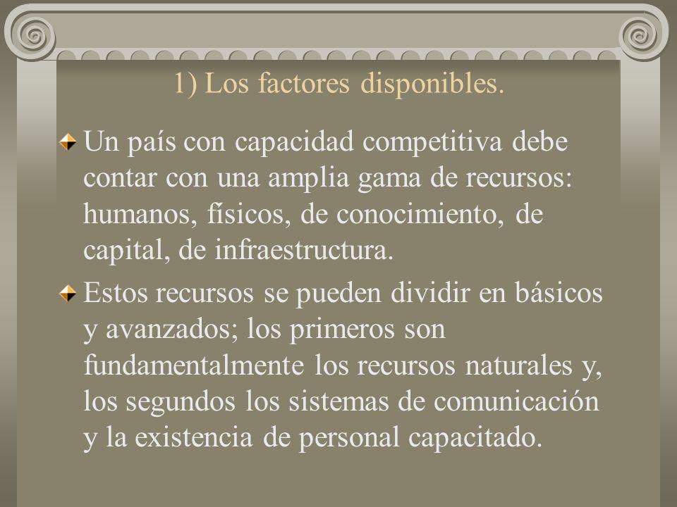 1) Los factores disponibles.