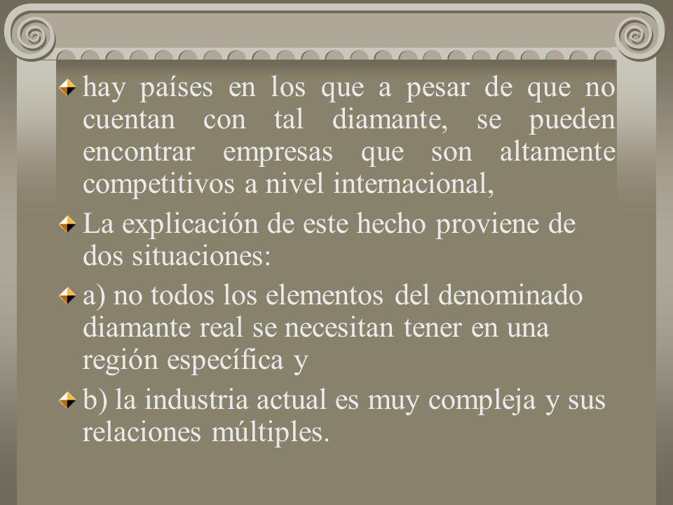 hay países en los que a pesar de que no cuentan con tal diamante, se pueden encontrar empresas que son altamente competitivos a nivel internacional,