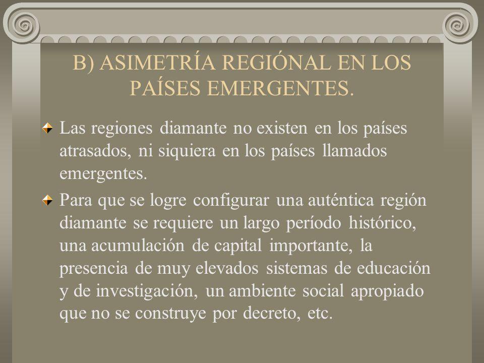 B) ASIMETRÍA REGIÓNAL EN LOS PAÍSES EMERGENTES.