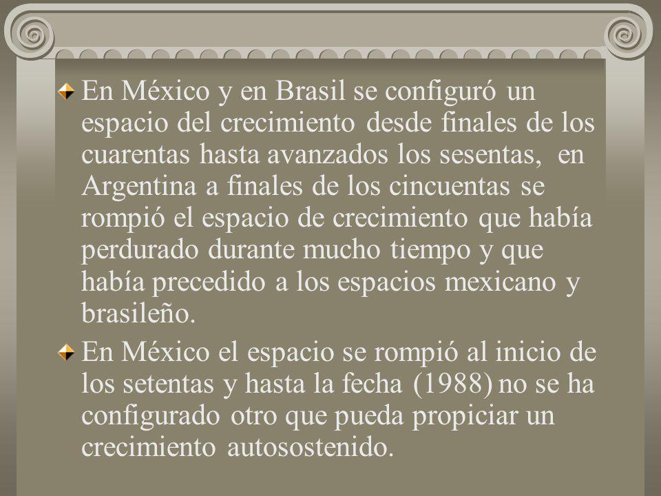 En México y en Brasil se configuró un espacio del crecimiento desde finales de los cuarentas hasta avanzados los sesentas, en Argentina a finales de los cincuentas se rompió el espacio de crecimiento que había perdurado durante mucho tiempo y que había precedido a los espacios mexicano y brasileño.