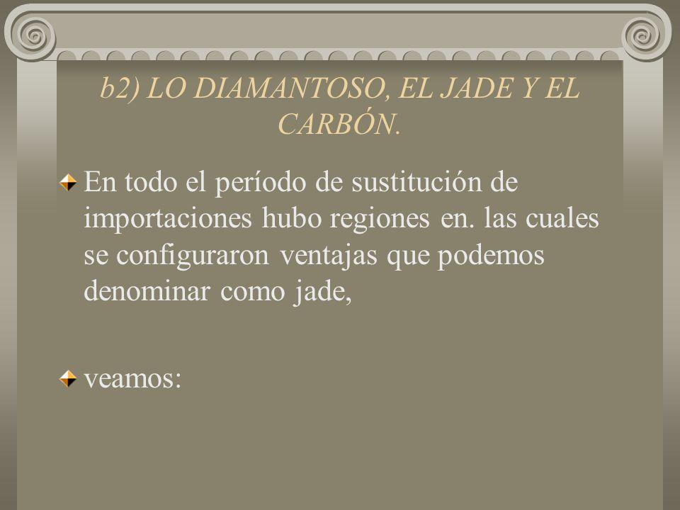 b2) LO DIAMANTOSO, EL JADE Y EL CARBÓN.