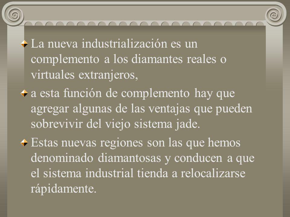 La nueva industrialización es un complemento a los diamantes reales o virtuales extranjeros,
