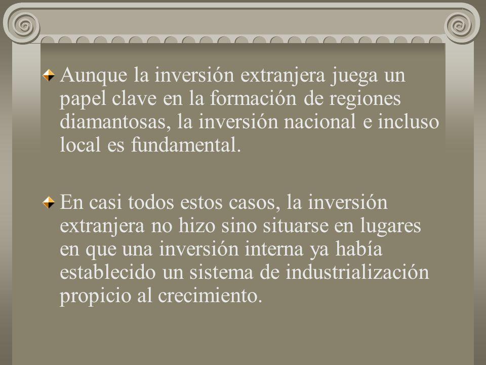 Aunque la inversión extranjera juega un papel clave en la formación de regiones diamantosas, la inversión nacional e incluso local es fundamental.