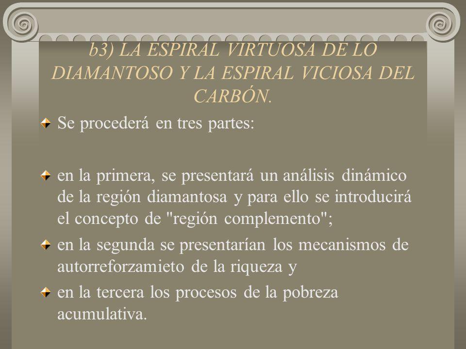 b3) LA ESPIRAL VIRTUOSA DE LO DIAMANTOSO Y LA ESPIRAL VICIOSA DEL CARBÓN.