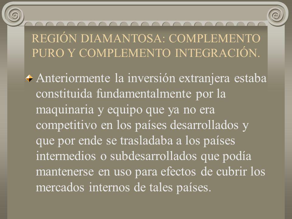 REGIÓN DIAMANTOSA: COMPLEMENTO PURO Y COMPLEMENTO INTEGRACIÓN.