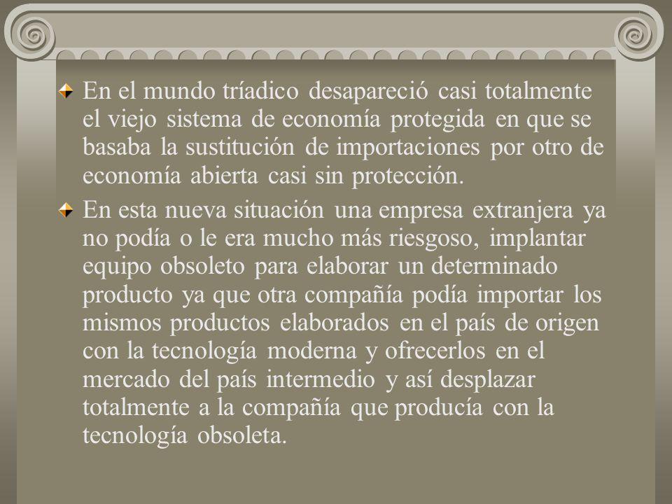 En el mundo tríadico desapareció casi totalmente el viejo sistema de economía protegida en que se basaba la sustitución de importaciones por otro de economía abierta casi sin protección.