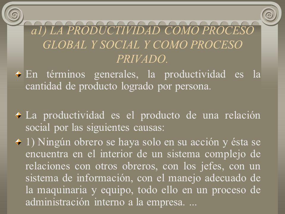 a1) LA PRODUCTIVIDAD COMO PROCESO GLOBAL Y SOCIAL Y COMO PROCESO PRIVADO.