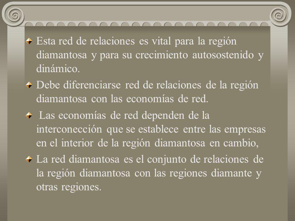 Esta red de relaciones es vital para la región diamantosa y para su crecimiento autosostenido y dinámico.