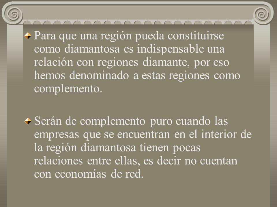 Para que una región pueda constituirse como diamantosa es indispensable una relación con regiones diamante, por eso hemos denominado a estas regiones como complemento.