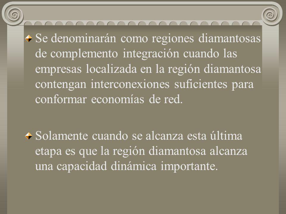 Se denominarán como regiones diamantosas de complemento integración cuando las empresas localizada en la región diamantosa contengan interconexiones suficientes para conformar economías de red.