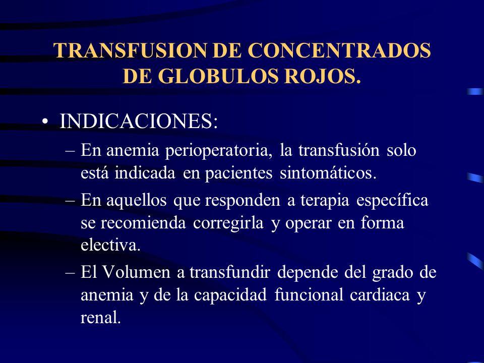 TRANSFUSION DE CONCENTRADOS DE GLOBULOS ROJOS.