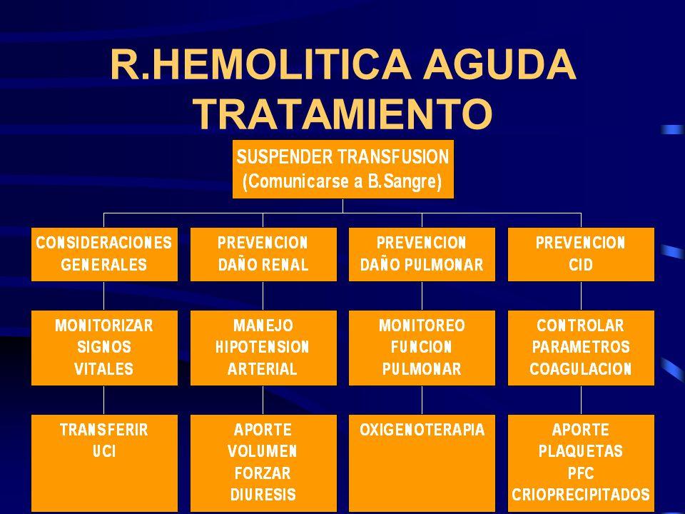 R.HEMOLITICA AGUDA TRATAMIENTO