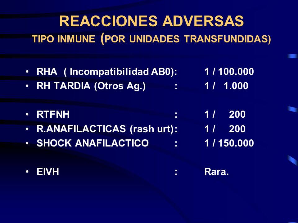 REACCIONES ADVERSAS TIPO INMUNE (POR UNIDADES TRANSFUNDIDAS)