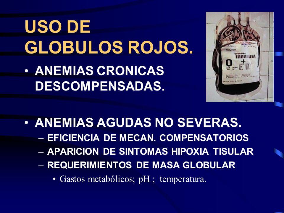 USO DE GLOBULOS ROJOS. ANEMIAS CRONICAS DESCOMPENSADAS.