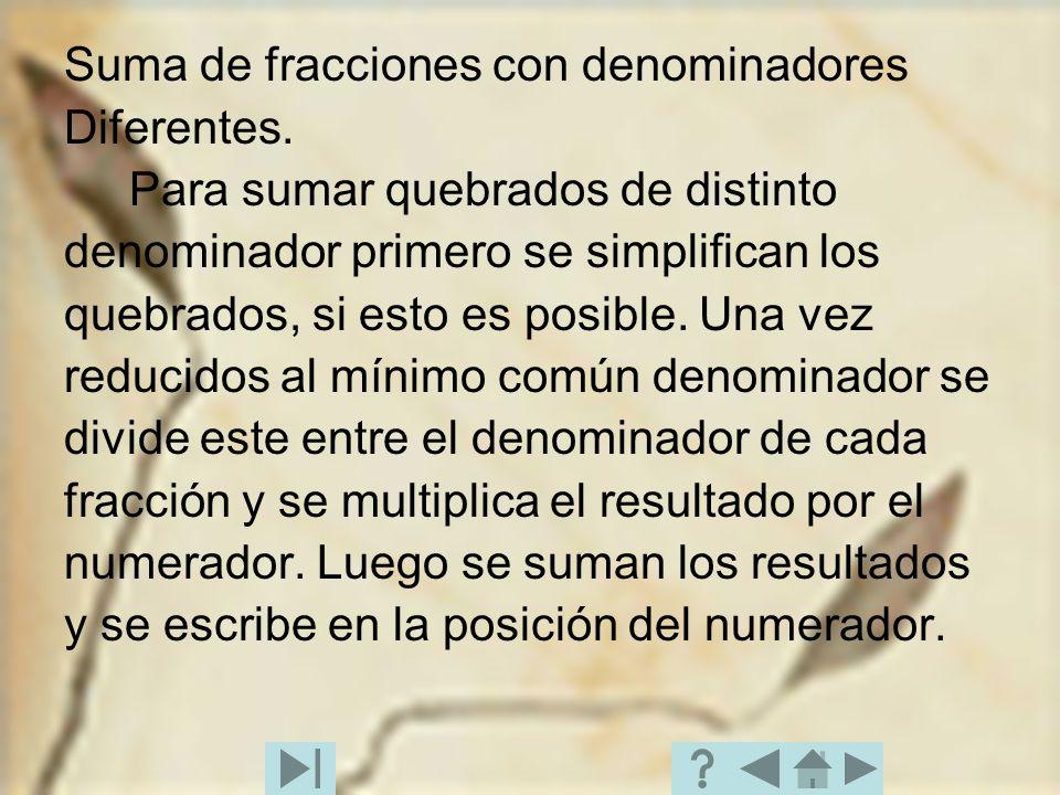 Suma de fracciones con denominadores