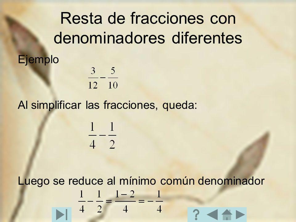 Resta de fracciones con denominadores diferentes