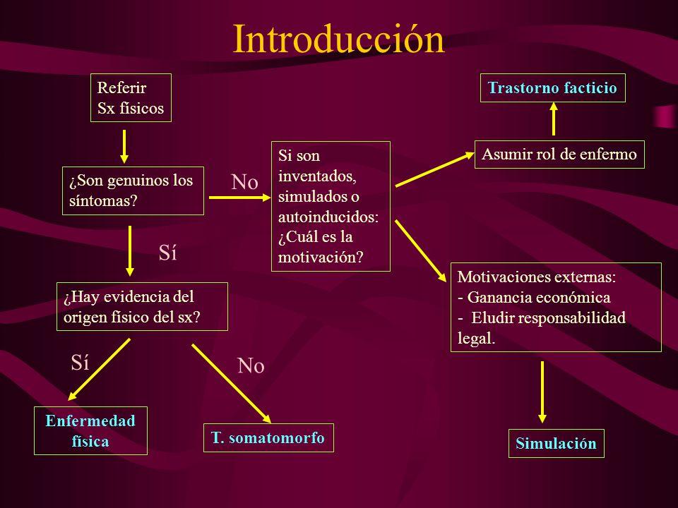 Introducción No Sí Sí No Referir Sx físicos Trastorno facticio