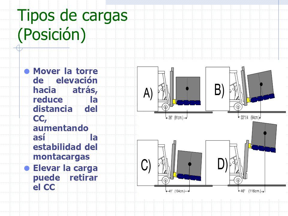 Tipos de cargas (Posición)