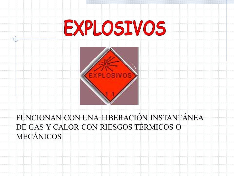 EXPLOSIVOS FUNCIONAN CON UNA LIBERACIÓN INSTANTÁNEA DE GAS Y CALOR CON RIESGOS TÉRMICOS O MECÁNICOS