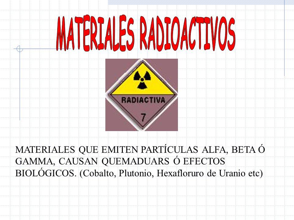 MATERIALES RADIOACTIVOS