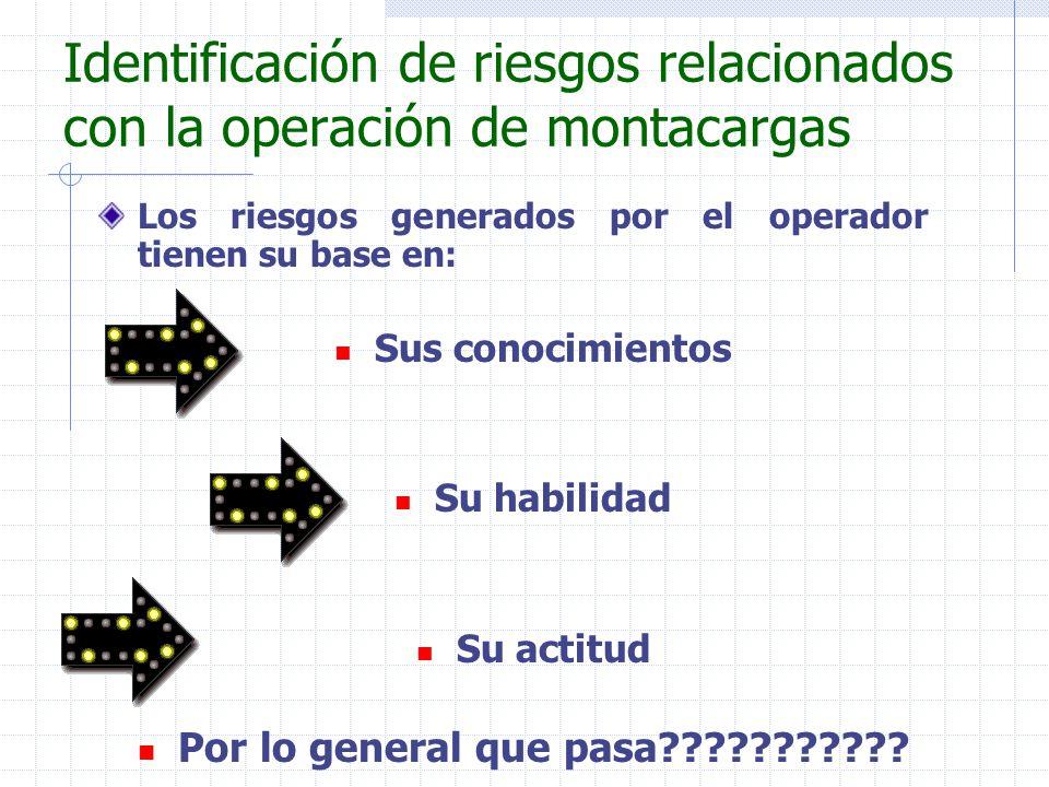 Identificación de riesgos relacionados con la operación de montacargas