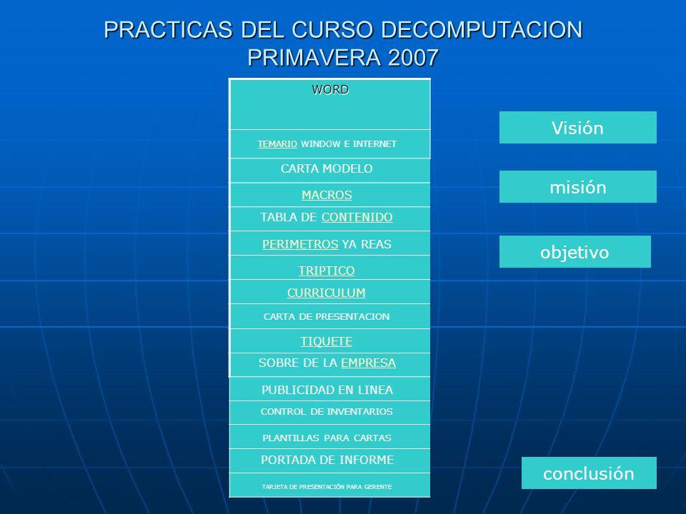 PRACTICAS DEL CURSO DECOMPUTACION PRIMAVERA 2007