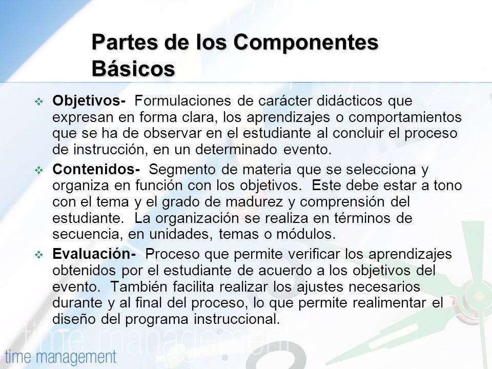 Partes de los Componentes Básicos
