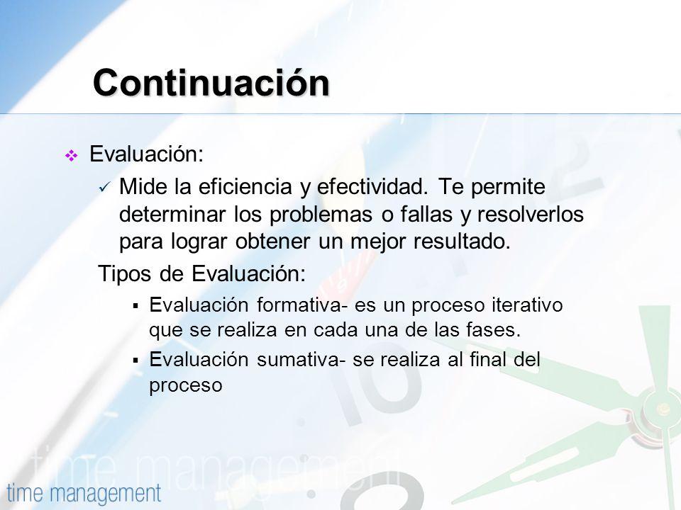 Continuación Evaluación: