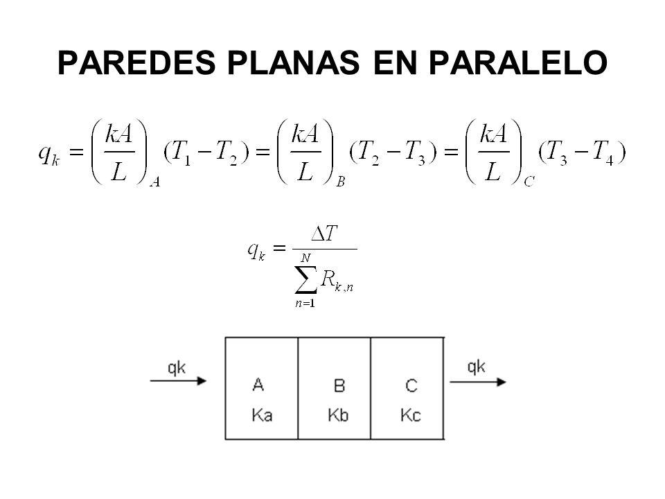 PAREDES PLANAS EN PARALELO