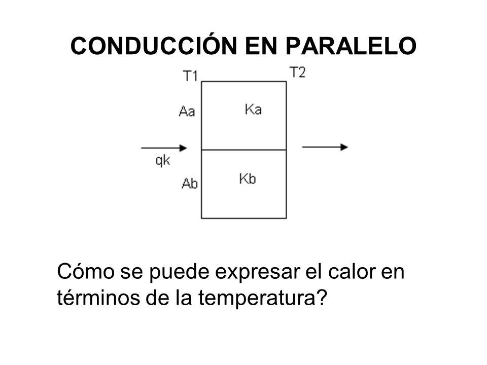 CONDUCCIÓN EN PARALELO